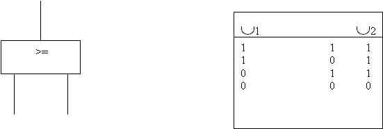 schema generico logic gate